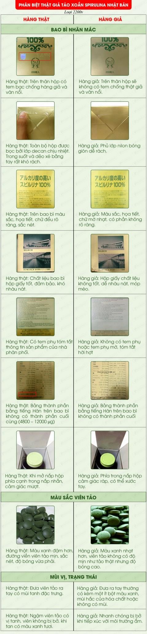 Tao Xoan Spirulina Nhat Ban 2200 vien - Lam dep da, Giam can, Ha huyet ap (3)